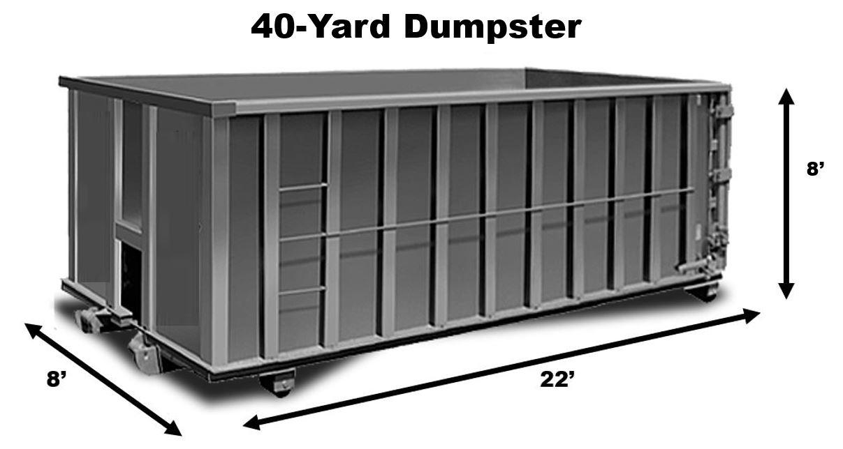 40 Yard Dumpster Rental in Houston TX